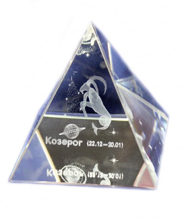 Пирамиды по фэншую со знаком зодиака